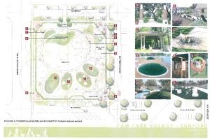 Rough draft of Paw Park master plan.