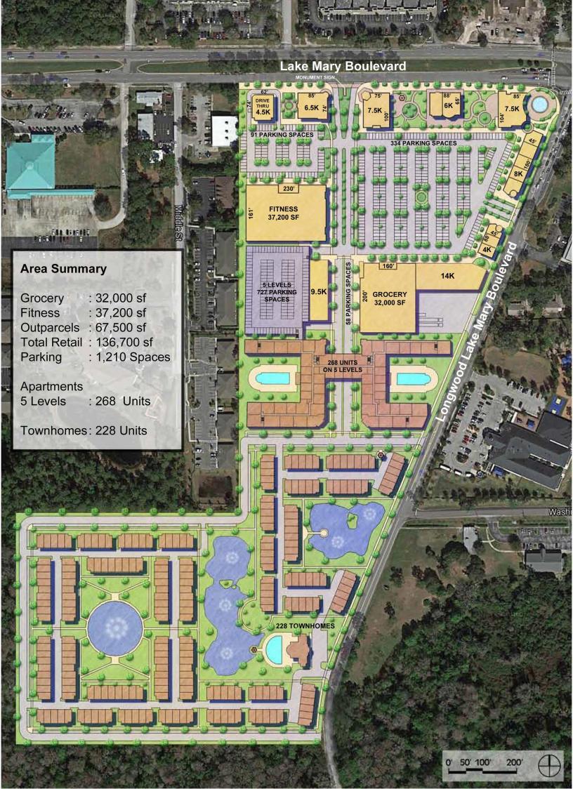 griffin-farms-site-plan